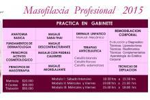 Curso Masofilaxia Profesional 2015 (esteticista)